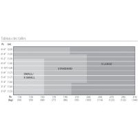 Harnais V-FORM+ anneau en D sternal et dorsal - Boucles jambe automatiques