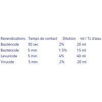 Désinfectant Oxivir Excel CE