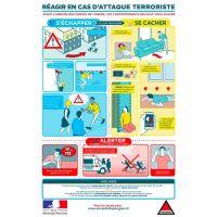 Panneau Réagir en cas d'attaque terroriste